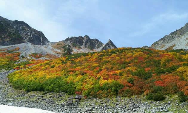涸沢カールからの穂高連峰(イメージ)