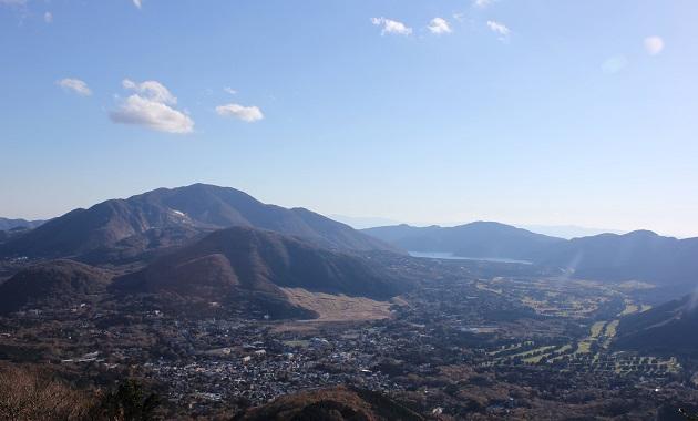箱根山と芦ノ湖(イメージ)
