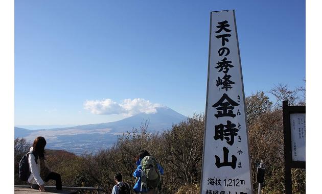 金時山(イメージ)