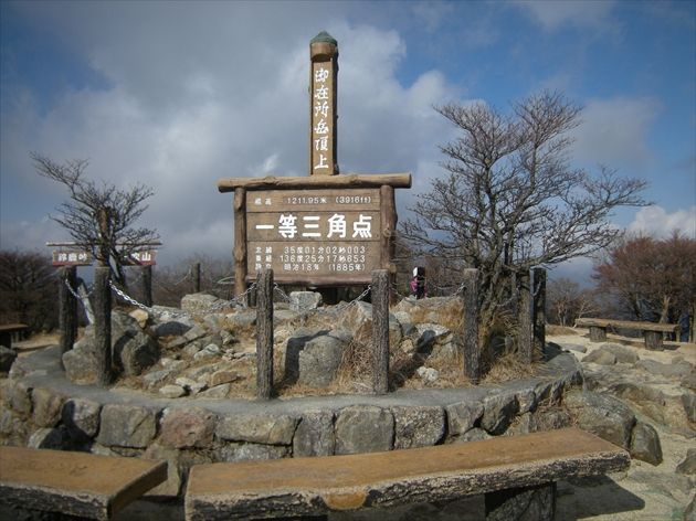 御在所岳山頂(イメージ)